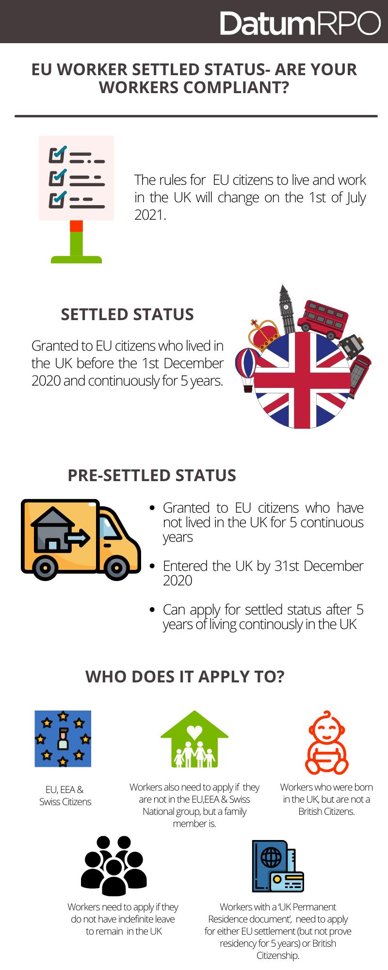 EU Settlement Status