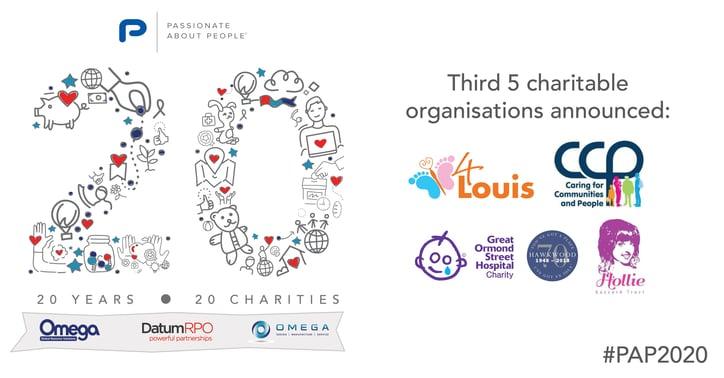 Third 5 charities Graphic.jpg